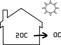 Daytime house heating loss